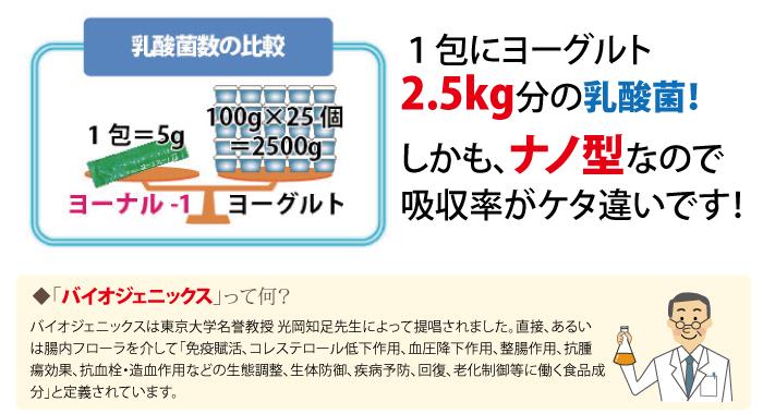 ヨーグルト2.5キロ分の乳酸菌 しかもナノ型なので吸収が良い